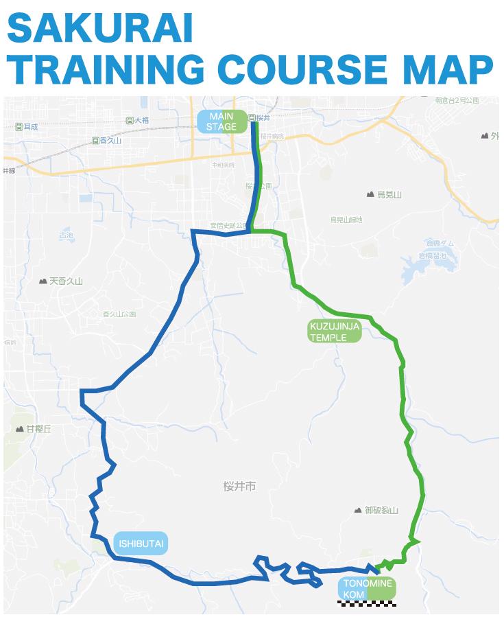 トレーニングコースマップ